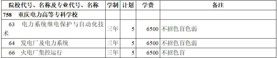 重庆电力高等专科学校2020年专科三批(理工类)在西藏招生计划