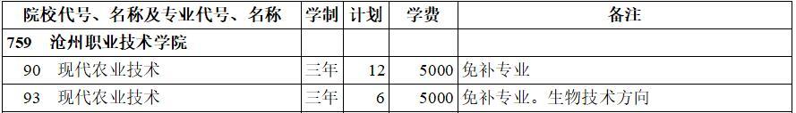 沧州职业技术学院2020年专科三批(理工类)在西藏招生计划