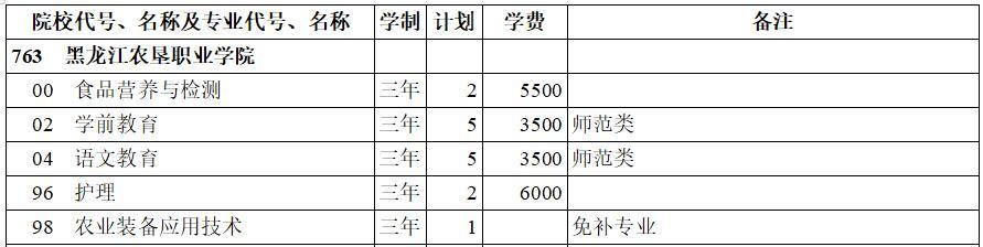 黑龙江农垦职业学院2020年专科三批(理工类)在西藏招生计划