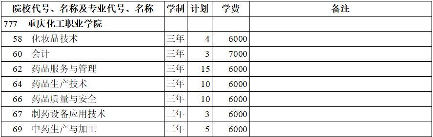 重庆化工职业学院2020年专科三批(理工类)在西藏招生计划