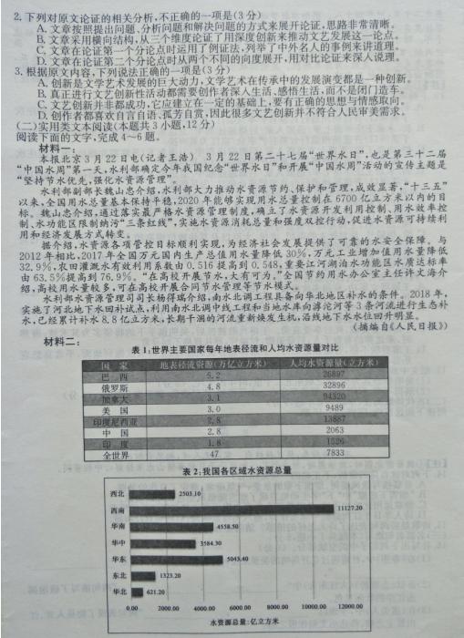2020届山西省晋中市平遥中学高三语文普通高校招生全国统一考试模拟试题(图片版)2