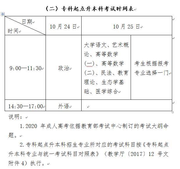 教育部2020全��成人高考10月24日�_考2