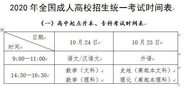 教育部2020全��成人高考10月24日�_考1