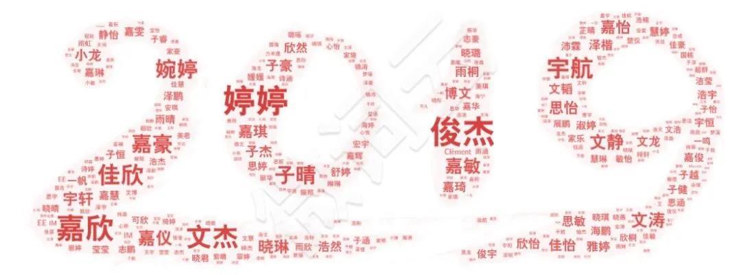 深圳大�W新生的名字都有哪些秘密?