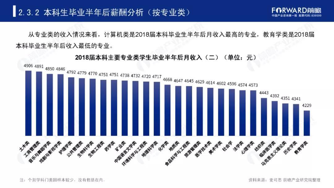 2020年高考�罂�10大�衢T��I
