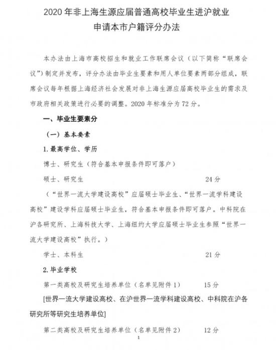上海2020落户新政:复旦等4所大学应届毕业生可直接落户