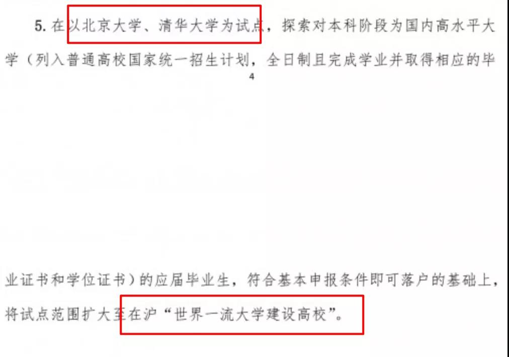 可直接落户上海的这4所本科毕业生