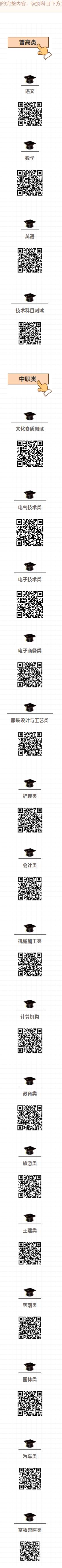 2021年重庆高等职业教育分类考试考试说明