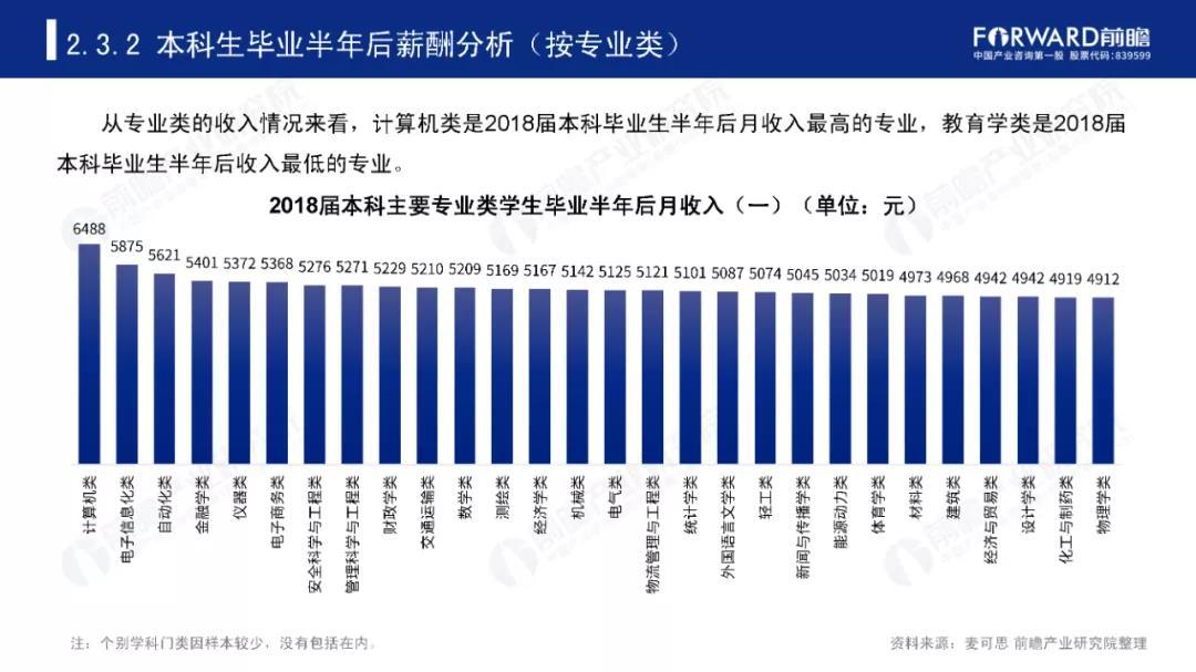 2020年高考�罂�10大�衢T��I5