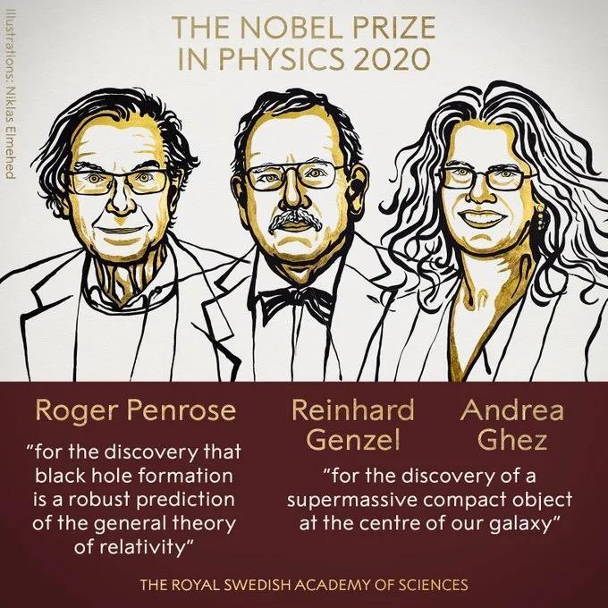 2020年又一诺贝尔奖项揭晓,3位科学家获奖