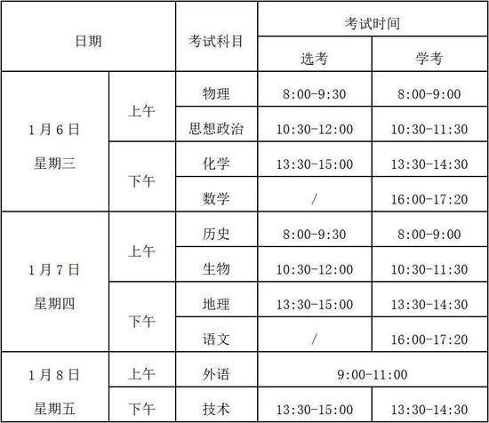 浙江2021年选考和学考时间确定1月6日到8日