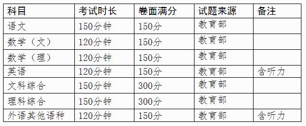 广西自治区招生考试委员会关于公布我区2021普通高考方案的通知