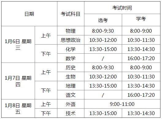 浙江2021年1月选考和学考报名11月1日开始