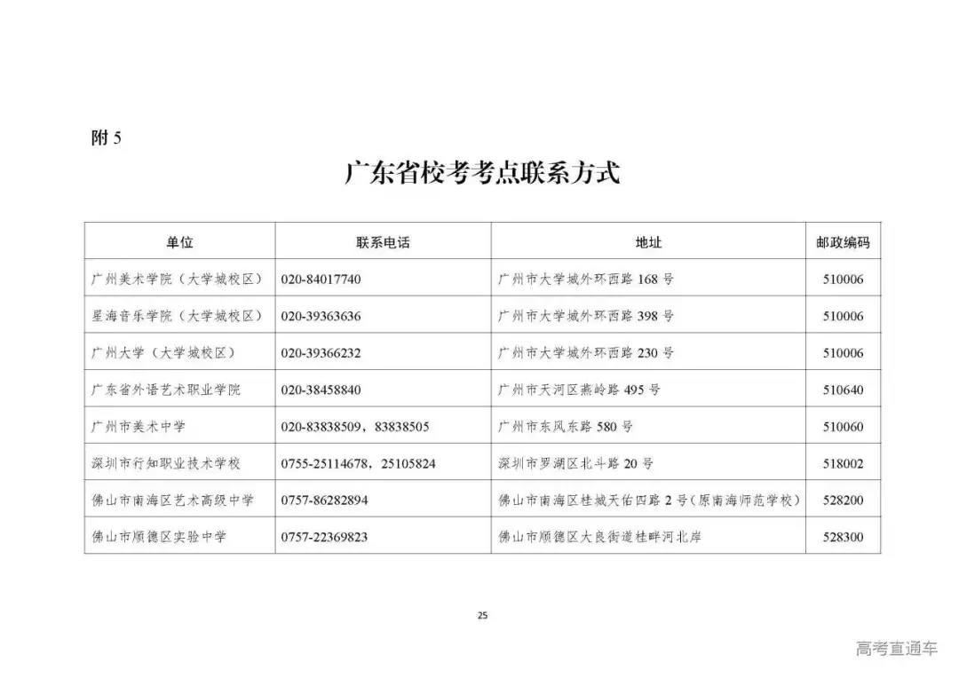 广东省校考考点联系方式
