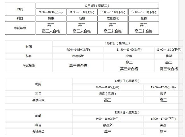 2020年西藏�P于做好普通高中�W�I水平考�考�展ぷ鞯耐ㄖ�