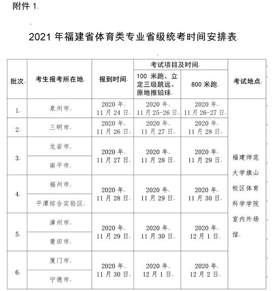 福建省2021年体育类专业省级统考时间安排表