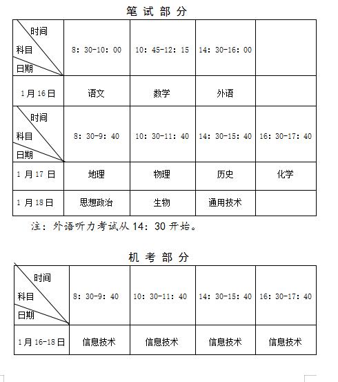 福建省2021年1月普通高中学业水平合格性考试时间安排表