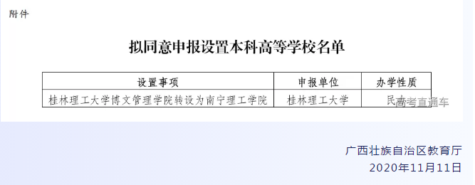 大湾区成立一所新学院,钟南山当导师!
