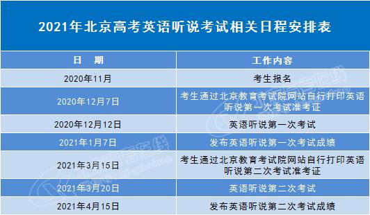 北京2021年高考英�Z��f考�士甲C�_始打��!�需要注意�@些���}!2