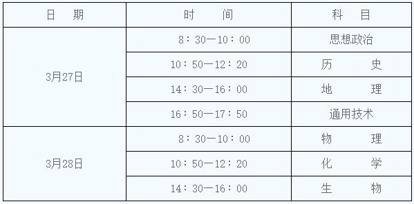 2021年陕西省关于做好普通高中学业水平考试报名工作的通知