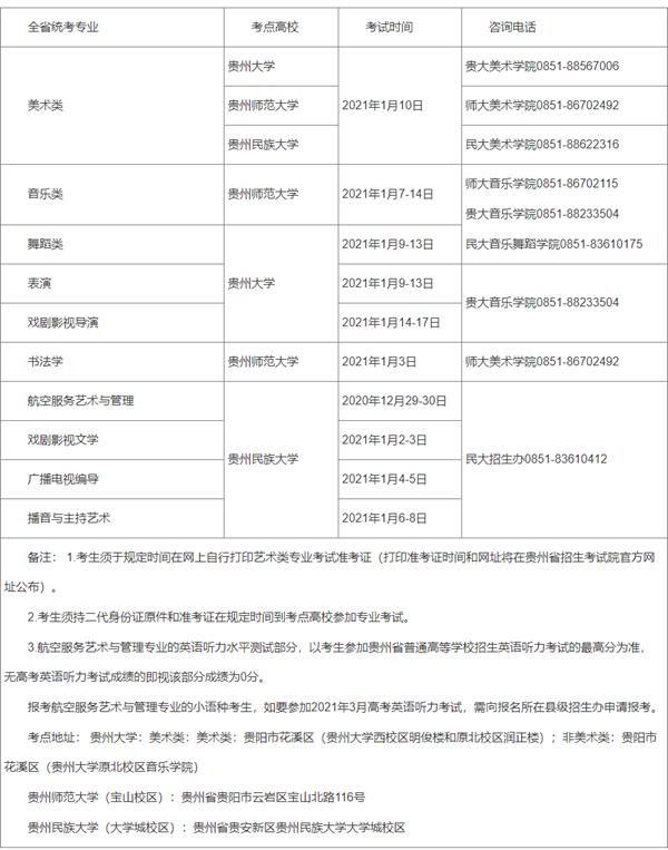 2021年贵州省普通高等学校艺术类专业考试时间表