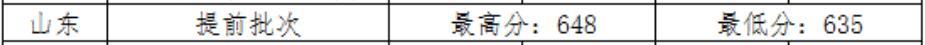 中��政法大�W2020年山�|提前批�取分�稻�2