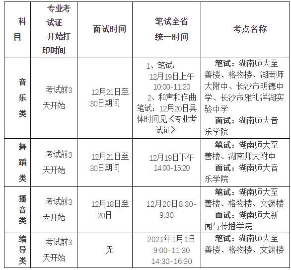 2021年湖南音�奉�、舞蹈�、播音�和��ь���I省�y考考生注意事�