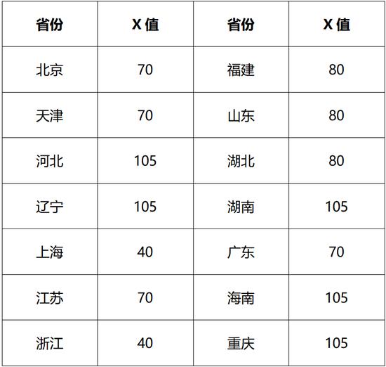 北京交通大学2021年高水平运动队和艺术团招生政策公布