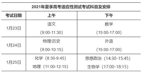 �V�|省2021夏季高考考��c成�新�化看�@里