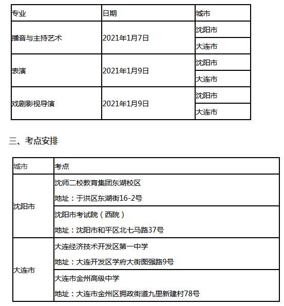 辽宁2021年关于普通高等学校招生戏剧与影视学类专业统考(面试)新增考点考试时间安排的通知