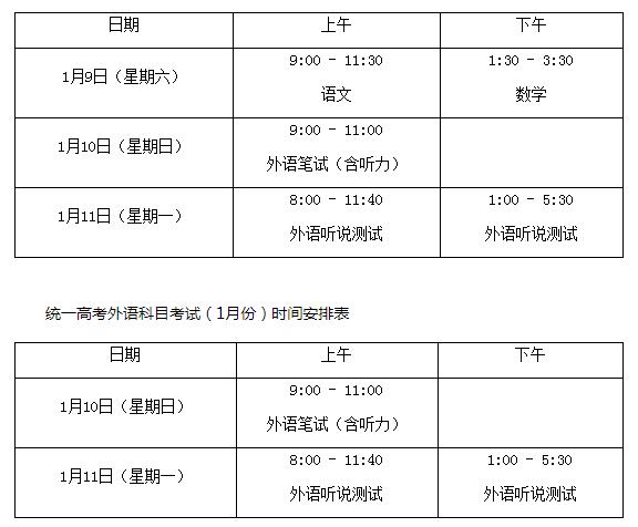 2021�y一高考外�Z科目考�(1月份)和上海市普通高校春季考�考前提示