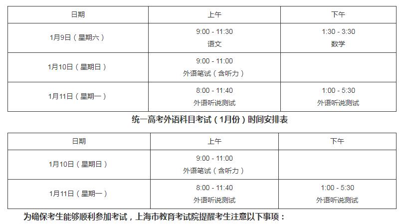2021年上海�y一高考外�Z科目考�(1月份)和普通高校春季考�考前提示