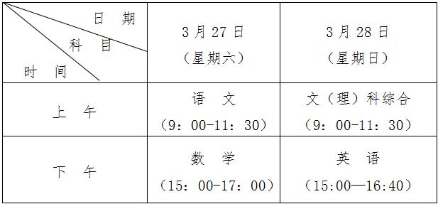 2021年贵州高考适应性测试时间确定
