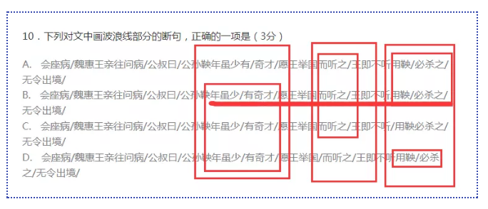 八省联考终极蒙题抢分技巧