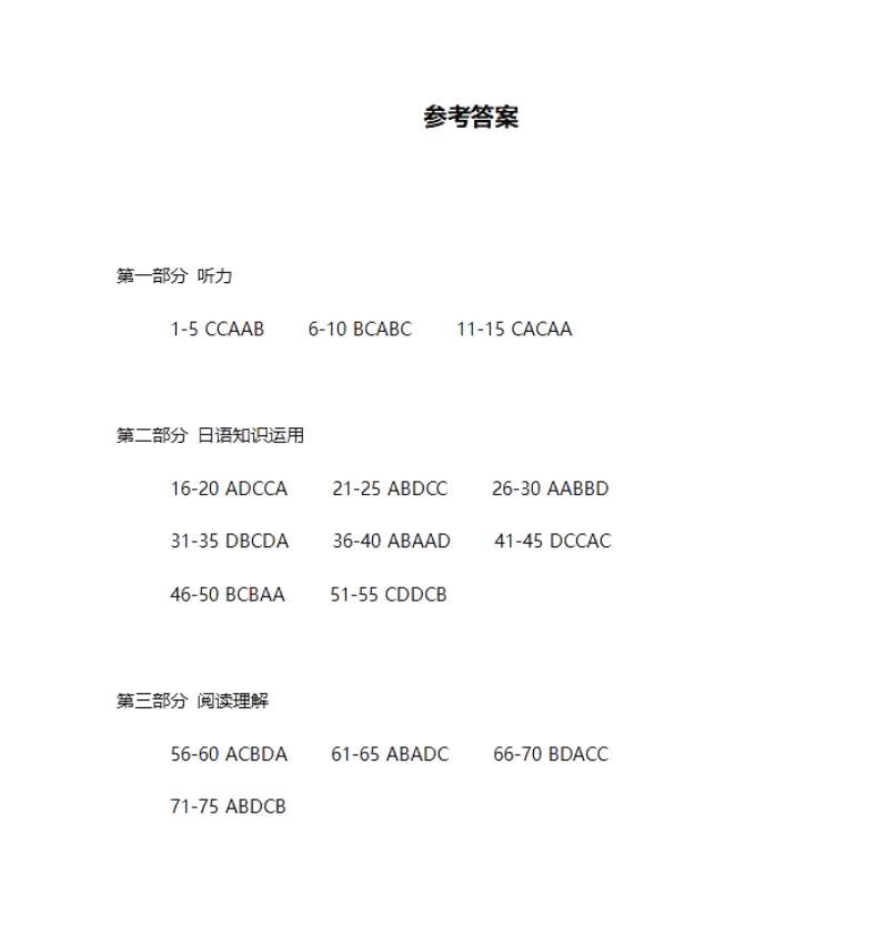 2021届八省联考普通高等学校招生全国统一考试日语试题答案(下载版)