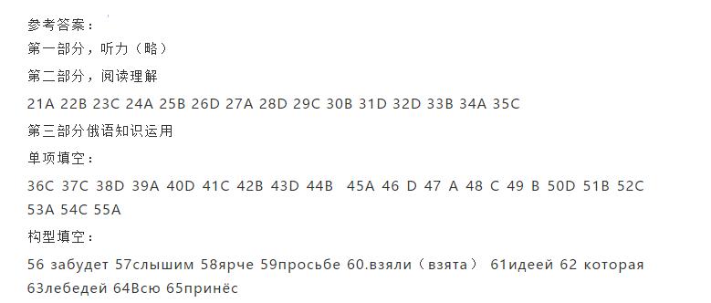 2021届八省联考普通高等学校招生全国统一考试俄语试题答案(图片版)