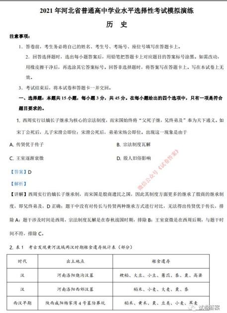 2021届八省联考河北省普通高等学校招生全国统一考试历史试题答案(图片版)1