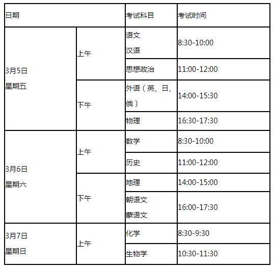 辽宁省2021年1月普通高中学业水平合格性考试时间安排