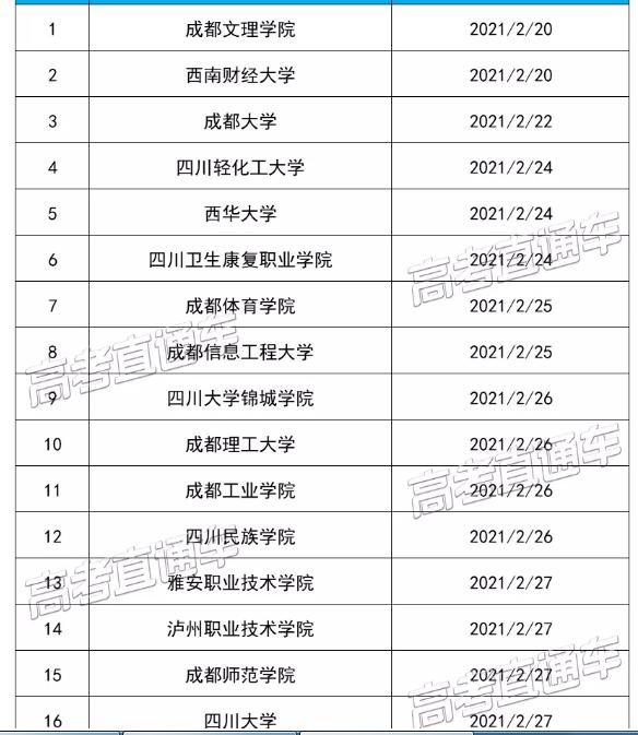 四川各高校2021年春季学期开学时间