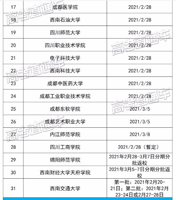 四川各高校2021年春季�W期�_�W�r�g2