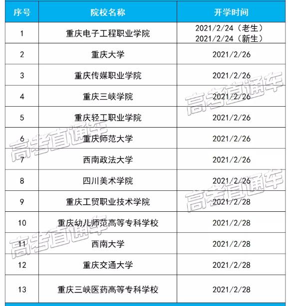 重庆各高校2021年春季学期开学时间