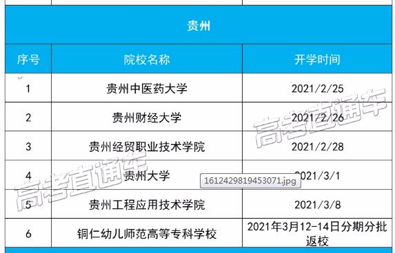 贵州各高校2021年春季学期开学时间
