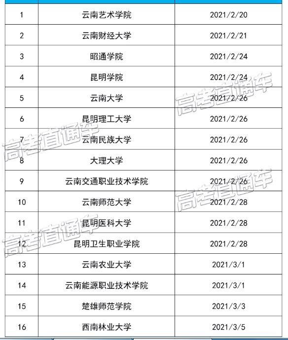 云南各高校2021年春季学期开学时间
