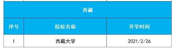 西藏各高校2021年春季学期开学时间