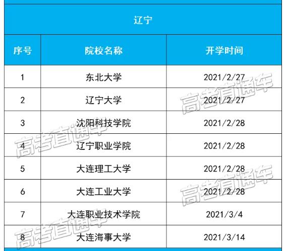 辽宁各高校2021年春季学期开学时间