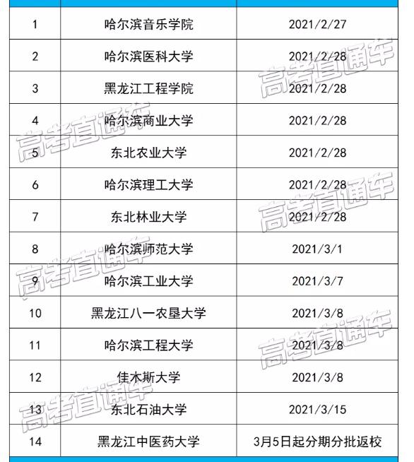 黑龙江各高校2021年春季学期开学时间