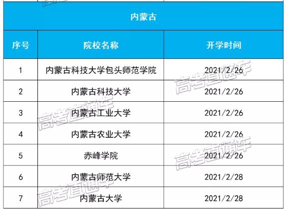 内蒙古各高校2021年春季学期开学时间