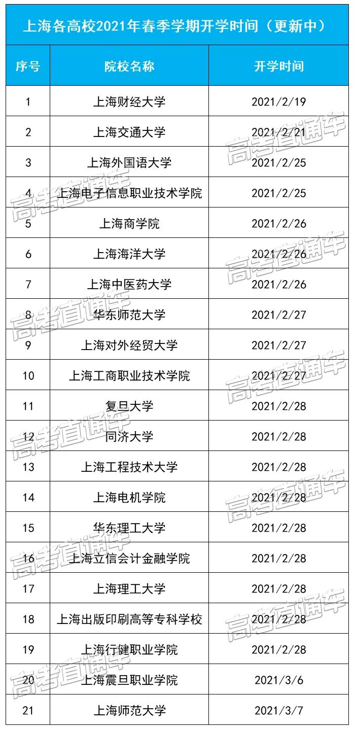 上海各高校2021年春季学期开学时间