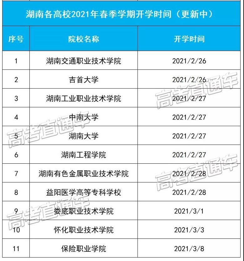 湖南各高校2021年春季学期开学时间