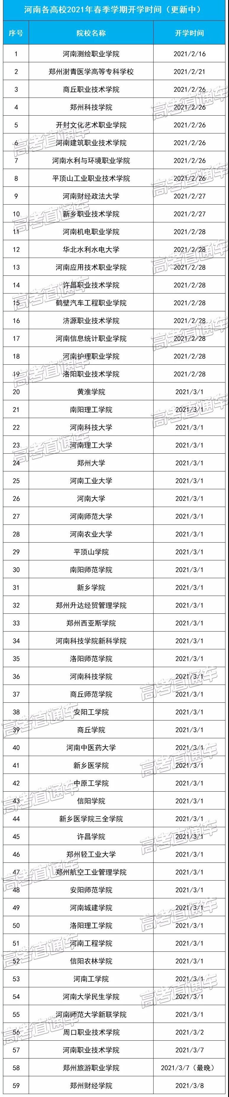 河南各高校2021年春季学期开学时间